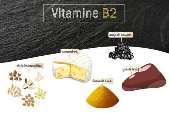 Vitamin b2 tốt cho sức khỏe và sắc đẹp 1
